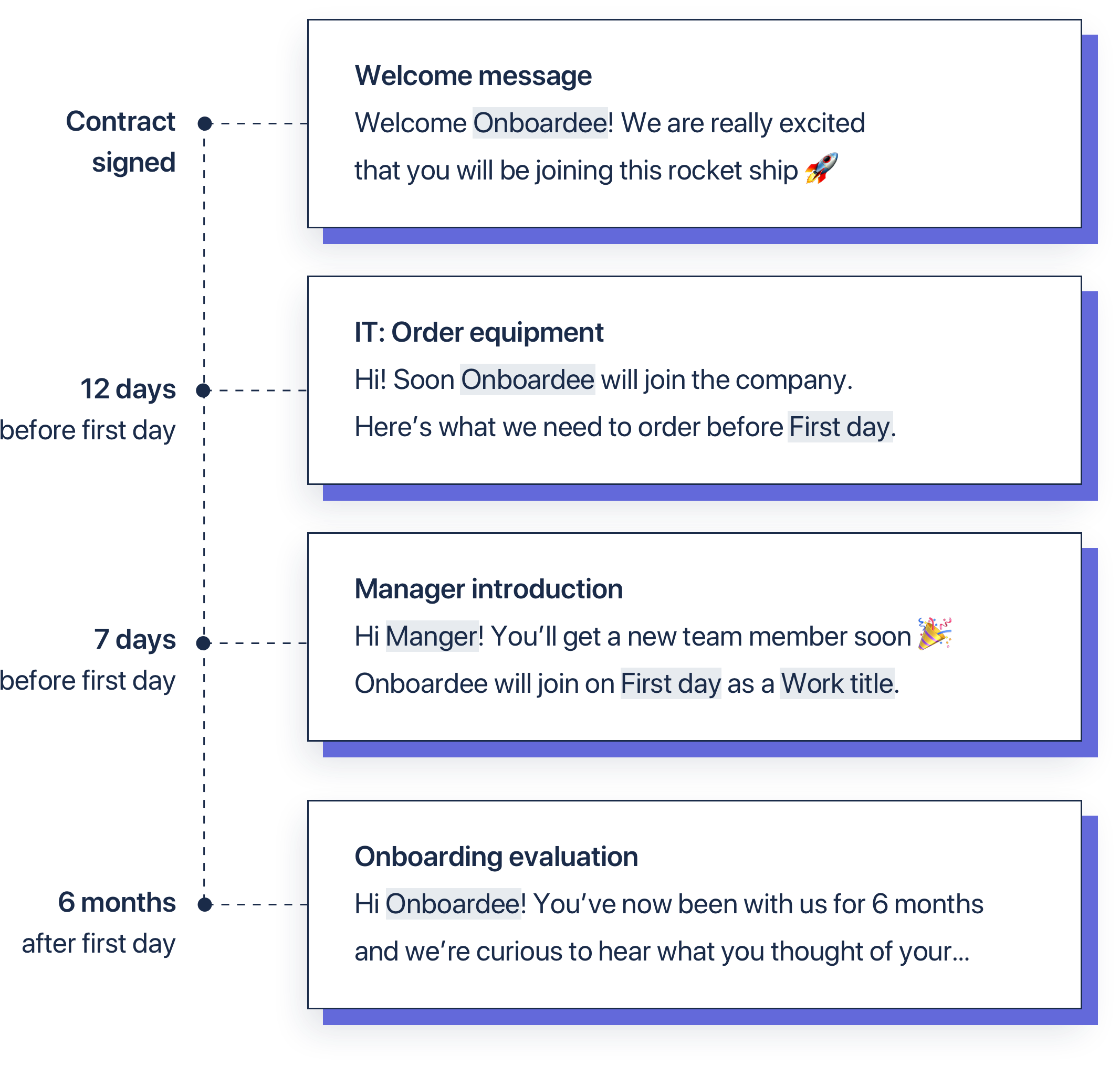 Message Automation